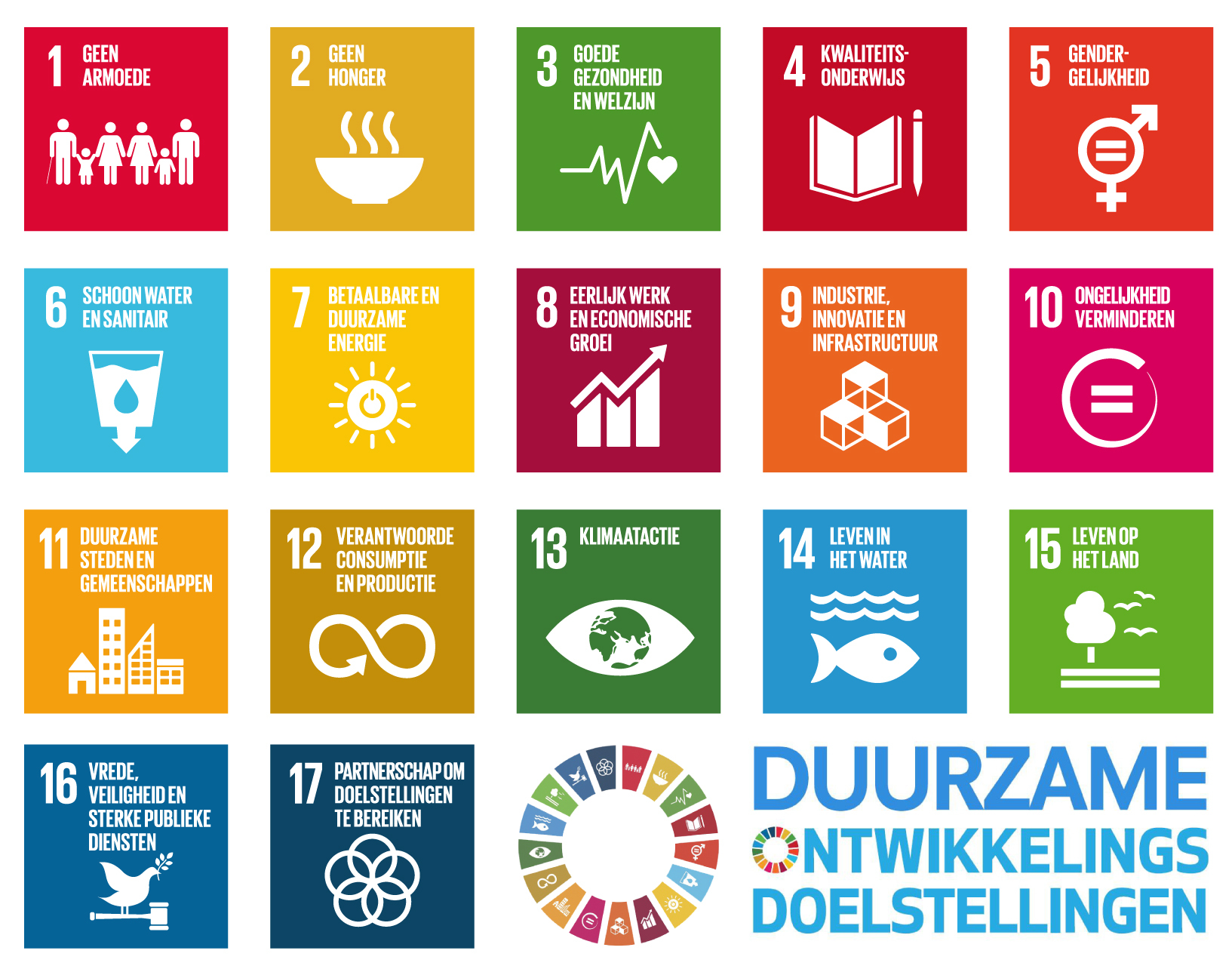 Afbeeldingsresultaat voor sustainable development goals